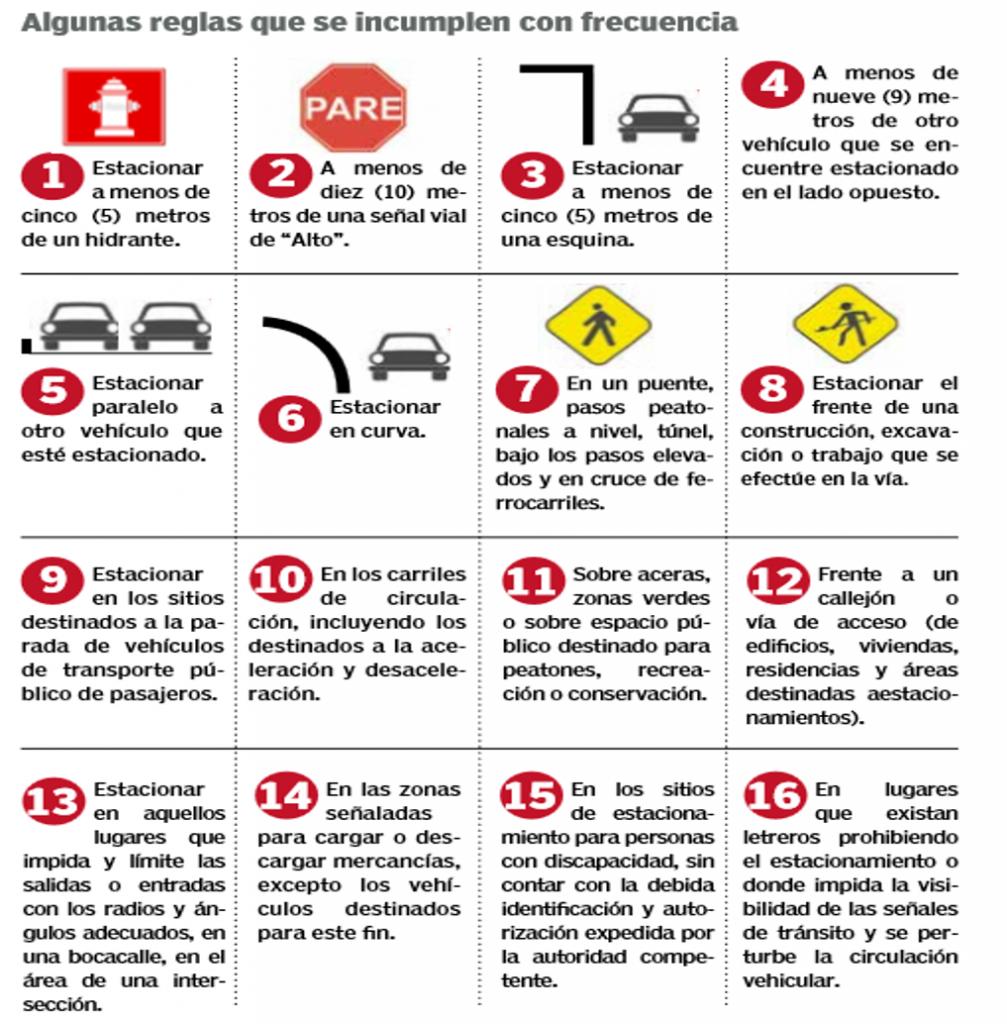 Algunas de estas normas se incumplen | Infografía Sol Roo